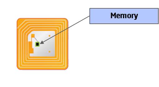 tag_layout