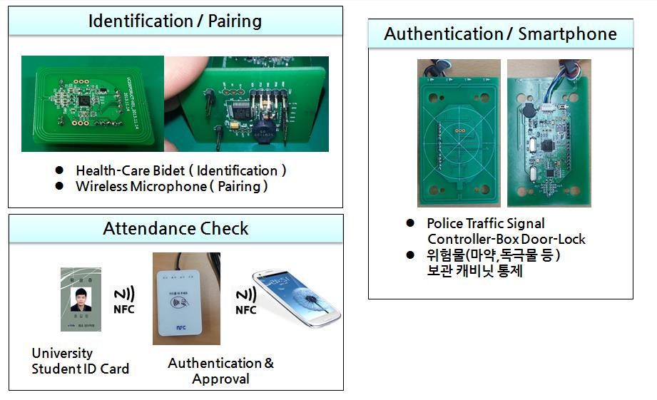 인증 , 출결 , 보안 NFC 적용 모델