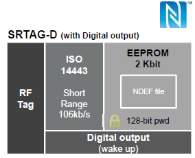 NFC Chips ( Dynamic Tag , NFC Pairing , NFC Tranceiver