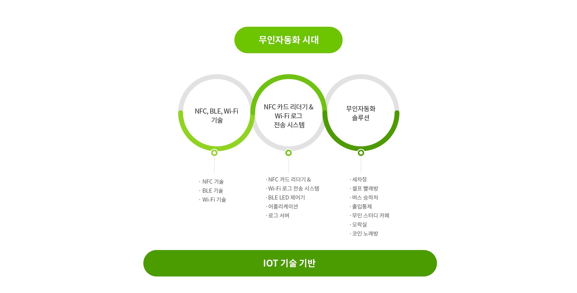 http://www.ttcnc.co.kr/wp-content/uploads/2018/07/ttcnc_sub_vision.jpg