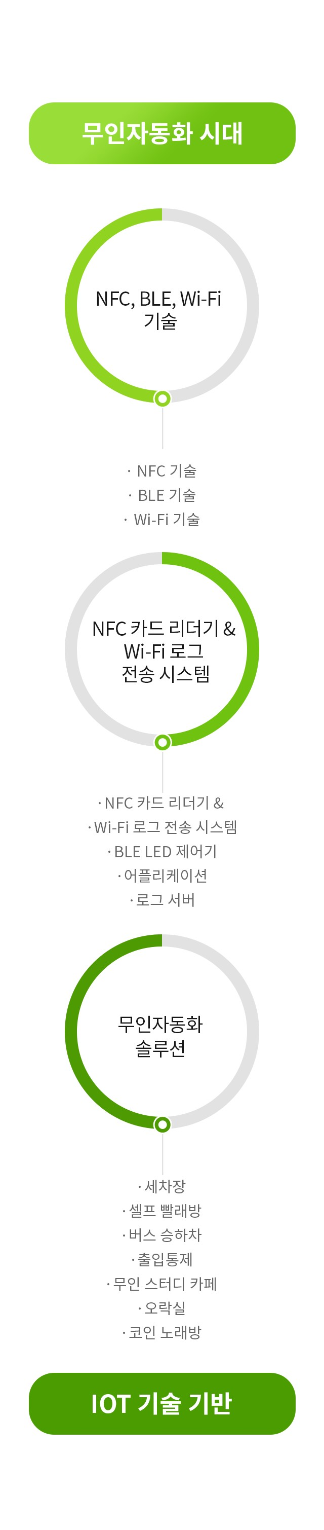 http://www.ttcnc.co.kr/wp-content/uploads/2018/07/ttcnc_sub_vision_mobile.jpg