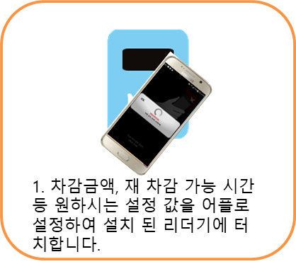 http://www.ttcnc.co.kr/wp-content/uploads/2018/09/세차관리자1.png