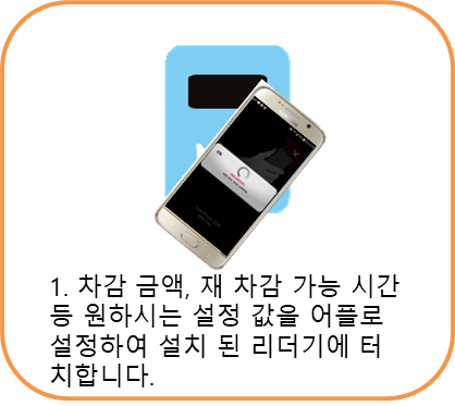 http://www.ttcnc.co.kr/wp-content/uploads/2018/10/게임존관리자1.png