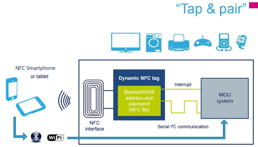 http://www.ttcnc.co.kr/wp-content/uploads/2018/10/Dynamic-NFC1.png