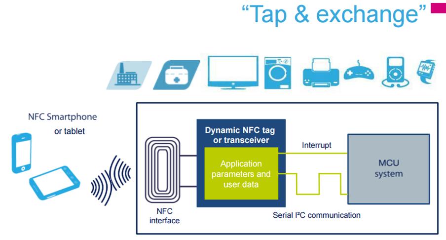 http://www.ttcnc.co.kr/wp-content/uploads/2018/10/Dynamic-NFC2.png