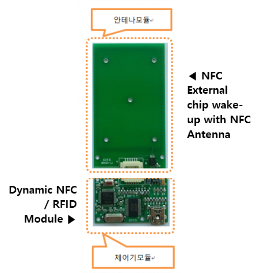 http://www.ttcnc.co.kr/wp-content/uploads/2018/11/NFC-External-chip-wake-up-with-NFC.png